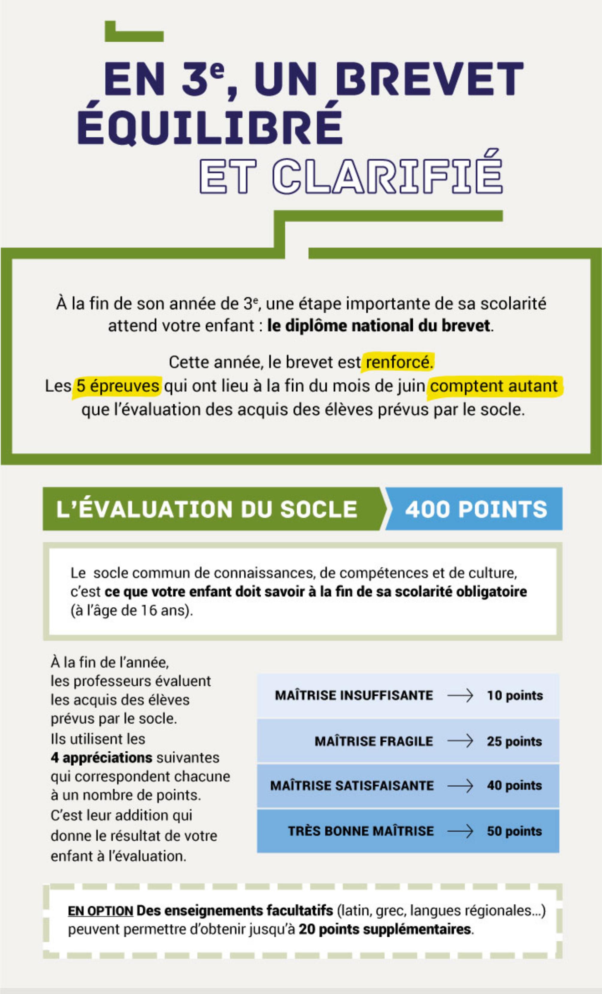 Colleges In Nc >> Le Diplôme National du Brevet, session 2018 – CollegeKarr.fr